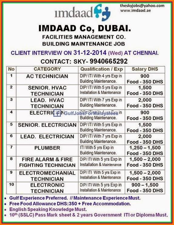 Imdad Company Dubai Job Vacancies Gulf Jobs For Malayalees
