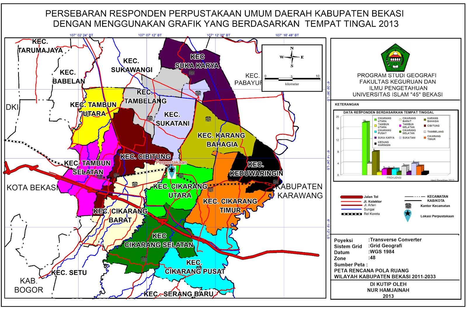 Pendidikan Geografi : peta kota/kab bekasi