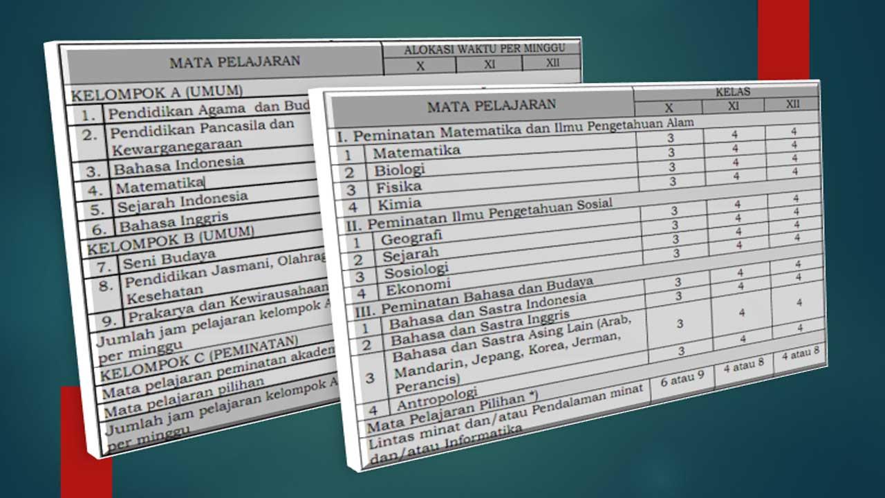 Download Struktur Kurikulum 2013 SMA MA Permendikbud Nomor 36 Tahun 2018