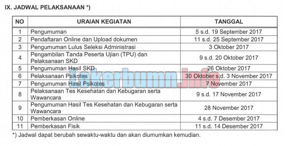 Jadwal Pelaksanaan CPNS Kementerian Keuangan