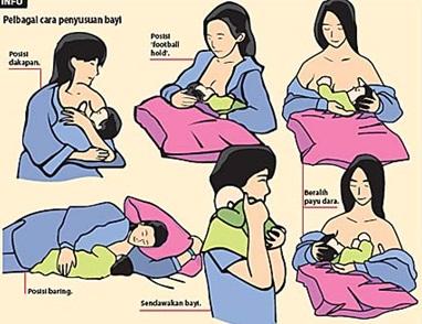 Cara Menyusui yang Baik dan Benar pada Bayi Menurut DepKes