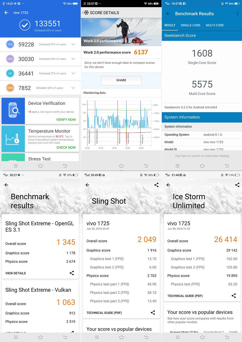 Vivo X21 Benchmark Scores