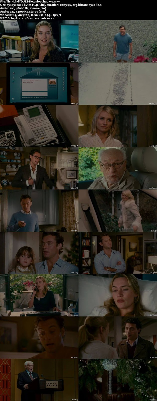 The Holiday 2006 Hindi Dual Audio 720p BluRay Free Download