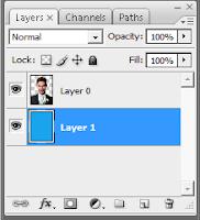 menyusun layer dalam photoshop, tutorial photoshop untuk pemula dan menengah