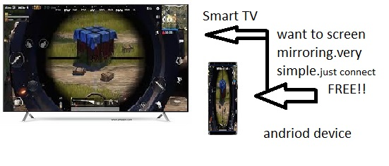How to screen mirror / MirrorShare /SmartView  mobile with Any TCL Roku TV free in 45 seconds !!!