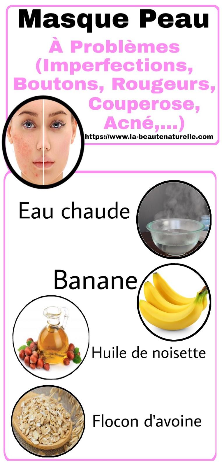 Masque Peau À Problèmes (Imperfections, Boutons, Rougeurs, Couperose, Acné,…)