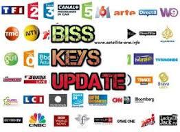 ALL BiSS Keys | Global BiSS Key Finder | Satellite Channels