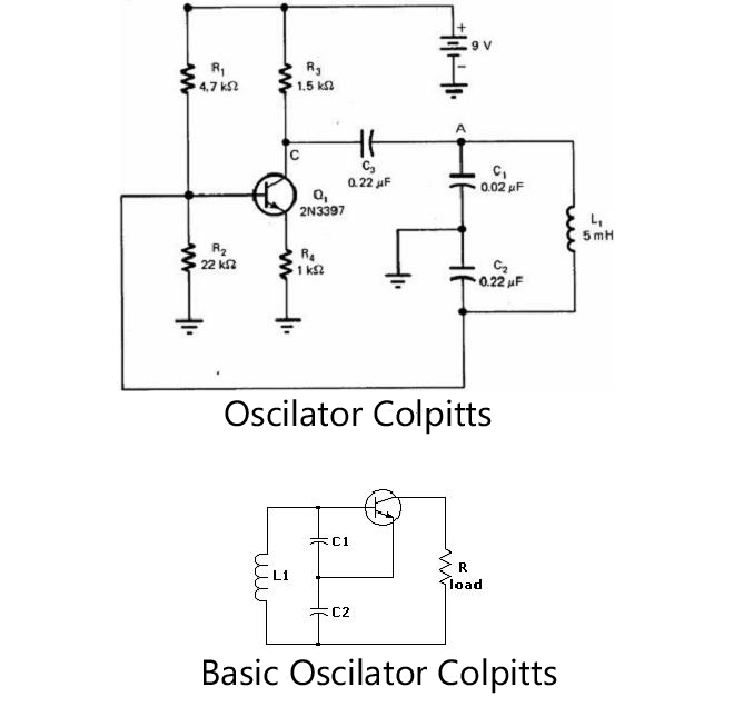 Colpitts Oscillator - Electronic Circuit