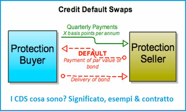 Credit default swap cosa sono definizione CDS esempi