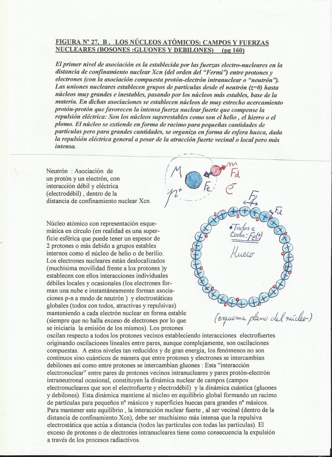 6d9a34c501f electrostática van adquiriendo la forma de capa esférica con centro vacío  (aunque con capa esférica de espesor doble protón neutrón por la  estabilidad de ...