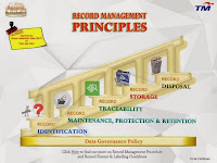 TM Record Management 2014
