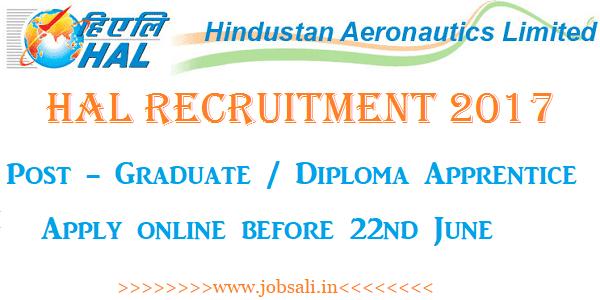 HAL Careers, HAL apprentice recruitment, Govt jobs in UP