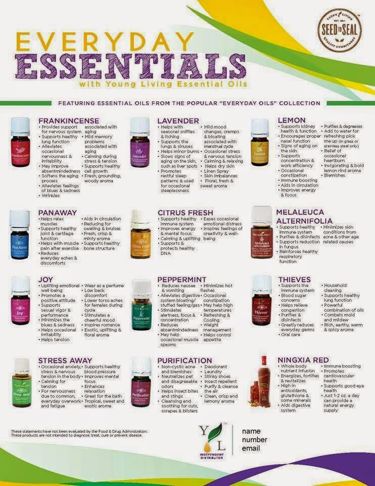 Essential Oils The Why S The What S The How S Mommy In Heels
