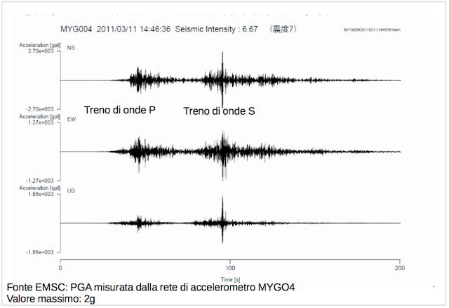 datazione radiometrica di rocce ignee Jeremy Irvine dating storia