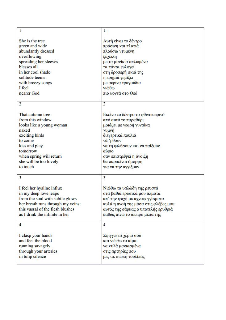 ALEXIA ILIADOU, editor, blogger, translator, amateur writer/poet, and owner  of Neoi Orizontes, has translated 18 of my poems into Greek.