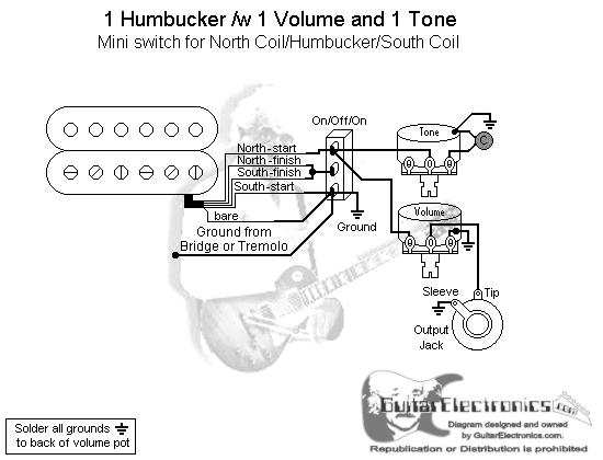 Maen Gitar: Wiring Gitar