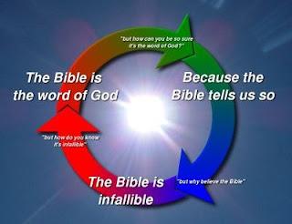 creationist%2Blogic.jpg