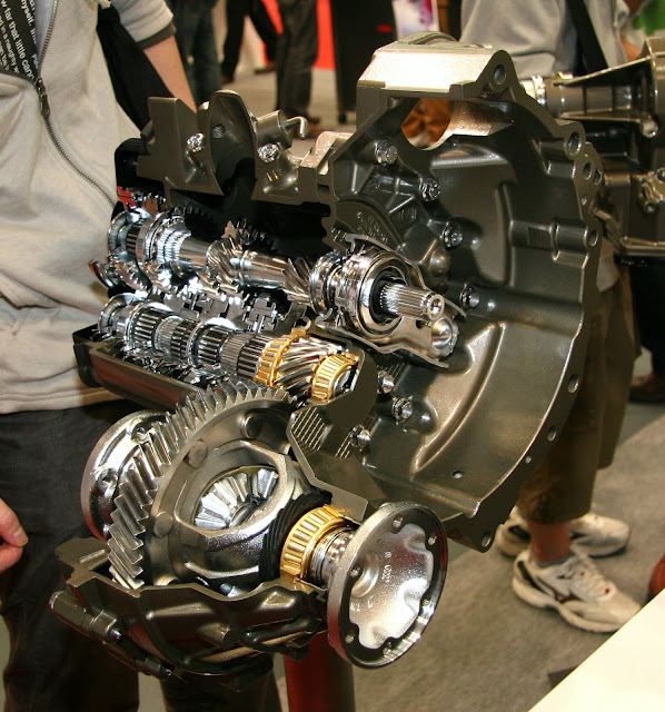 Automatic Transmission or Gearbox   Basics, Types, Advantages and Disadvantages   Be Curious