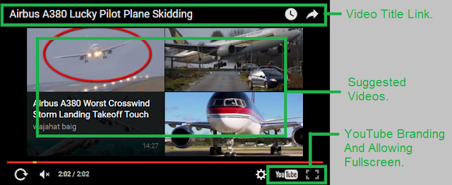 Remove YouTube Logo And Links From Embedded Video