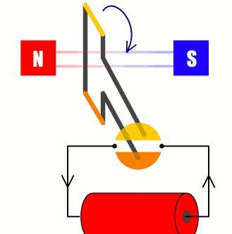 images?q=tbn:ANd9GcQh_l3eQ5xwiPy07kGEXjmjgmBKBRB7H2mRxCGhv1tFWg5c_mWT Labeled Simple Car Engine Diagram