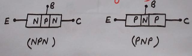Symbols of NPN and PNP BJT Transistors, NPN and PNP BJT Transistors