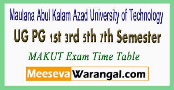 Maulana Abul Kalam Azad University of Technology UG PG 1st 3rd 5th 7th Semester Results 2017-18