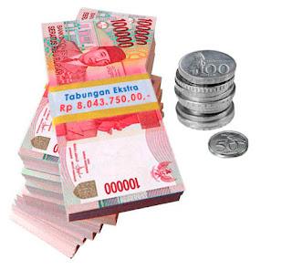 barang kebutuhan pokok yang terus naik tanpa dibarengi kenaikan pendapatan sanggup menciptakan an 5 Tips Menyimpan Uang Tanpa Anda Sadari