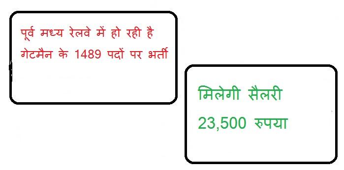 पूर्व मध्य रेलवे में हो रही है गेटमैन के 1489 पदों पर भर्ती; मिलेगी सैलरी 23,500 रुपया ( Railway Recruitment 2018)