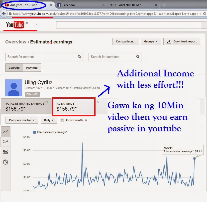 Online Income: Online Income Through Youtube
