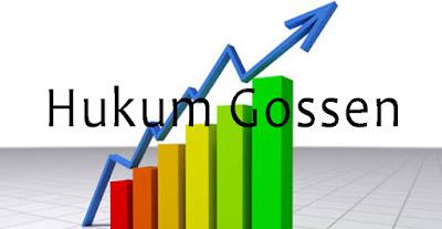 Hukum Gossen dalam Ekonomi