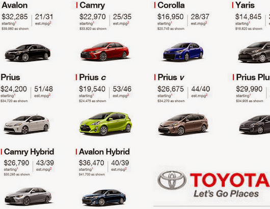 List of All New Toyota Cars Models  ~ Gulshan-e-Hadeed Karachi Pakistan