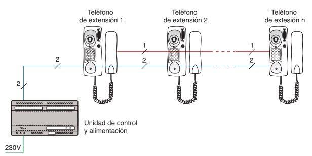 ¿Qué es y para qué sirven los Intercomunicadores  Usos + Características + Esquema conexionado