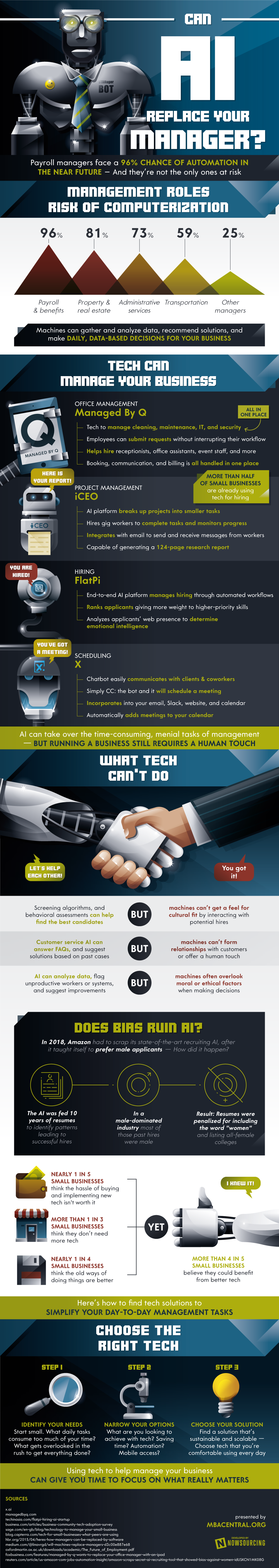 Can AI Replace Your Manager? #infographic