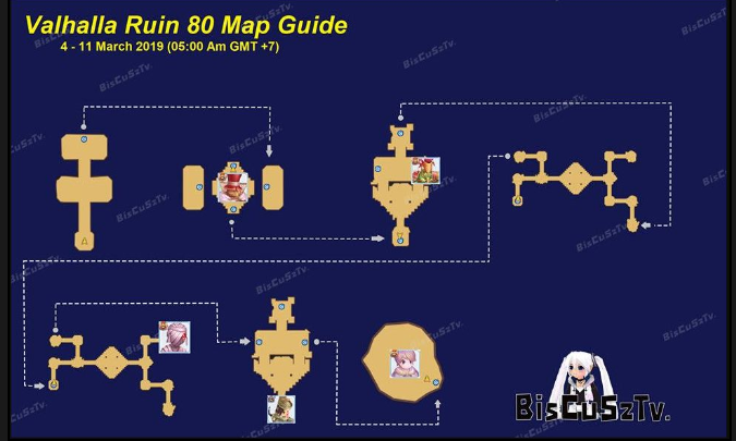 Map guild valhalla ruins level 80 terbaru edisi bulan maret tahun 2019