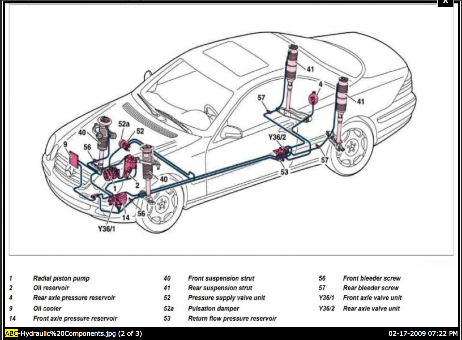 mercedes benz abc system troubleshooting guide r230 component locations [ 1600 x 1178 Pixel ]