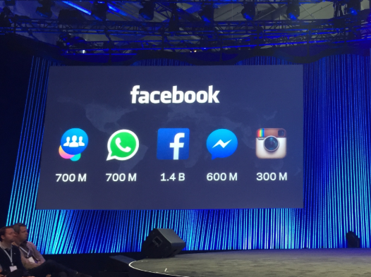 فيسبوك يعلن بقرار رسمي حول دمج Messenger و WhatsApp و Instagram