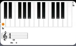 طريقه صنع بيانو موسيقى