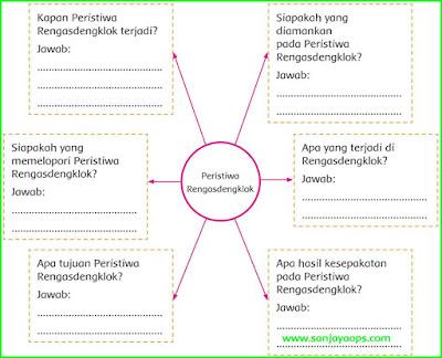 kunci jawaban halaman 92 tema 7 kelas 5
