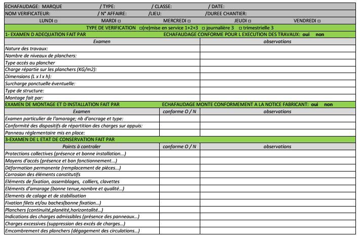 Bien connu Échafaudage : Fiche de vérification périodique - Check liste  HI05