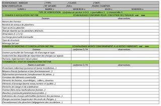 Fiche pratique de vérification d'échafaudage en pdf
