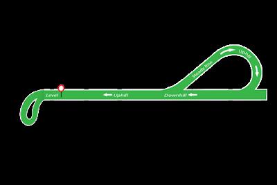 Hamilton Racecourse 2018