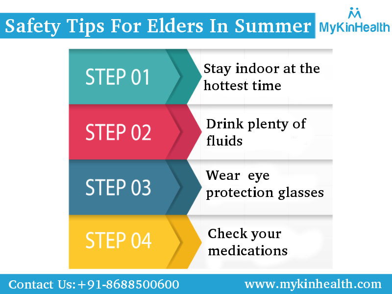 Tips To Follow In Summer By Elders As Follows Drink Plenty Of Water Wear Eye Protection Glasses And Check Medications Speciality MykinHealth Is