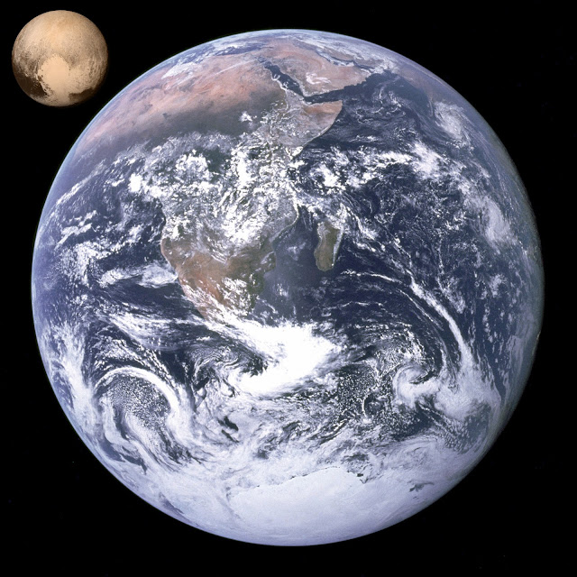 Comparison of the Earth to Pluto
