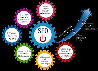 keyword ranking API