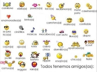 Emoticones para etiquetar amigos en Facebook