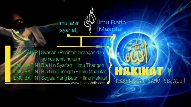 Tentang Ilmu Syariat Ilmu Maa'rifat Dan Ilmu Hakikat
