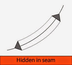 Hidden in seam