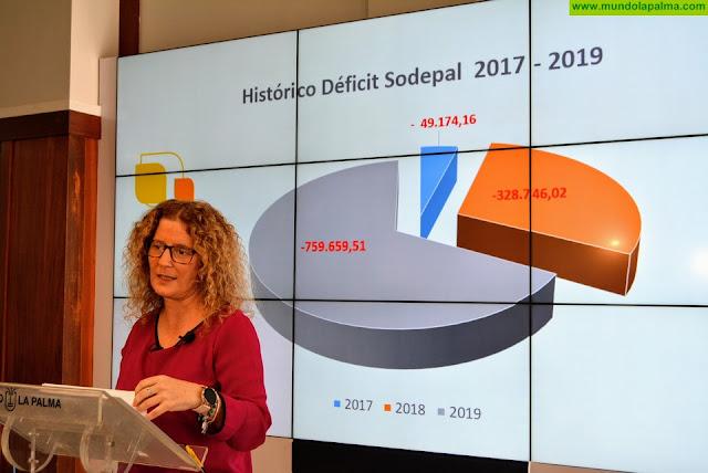 La consejera de Promoción Económica impulsa nuevas políticas y un plan de saneamiento y refinanciación para la empresa pública Sodepal
