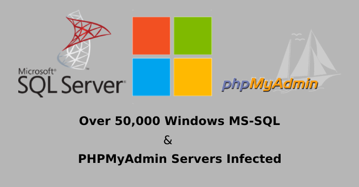 Hackers Infect Over 50,000 Windows MS-SQL and PHPMyAdmin servers worldwide With 20 Different Payload  - Nansh0u - Hackers Infect 50,000 Windows MS-SQL and PHPMyAdmin Servers