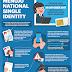 Cara Registrasi Ulang Kartu XL, Simpati, Indosat, 3, Axis